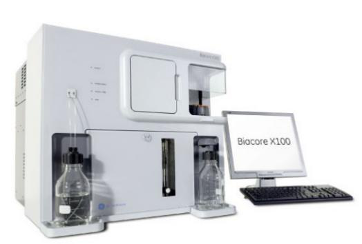 Biacore单通道生物传感分析系统